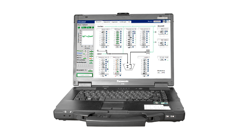 EUcontrol intelligent optimizer graphical user interface